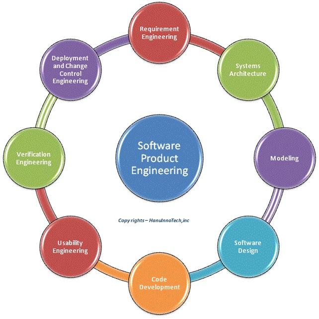 Dissertation planner software